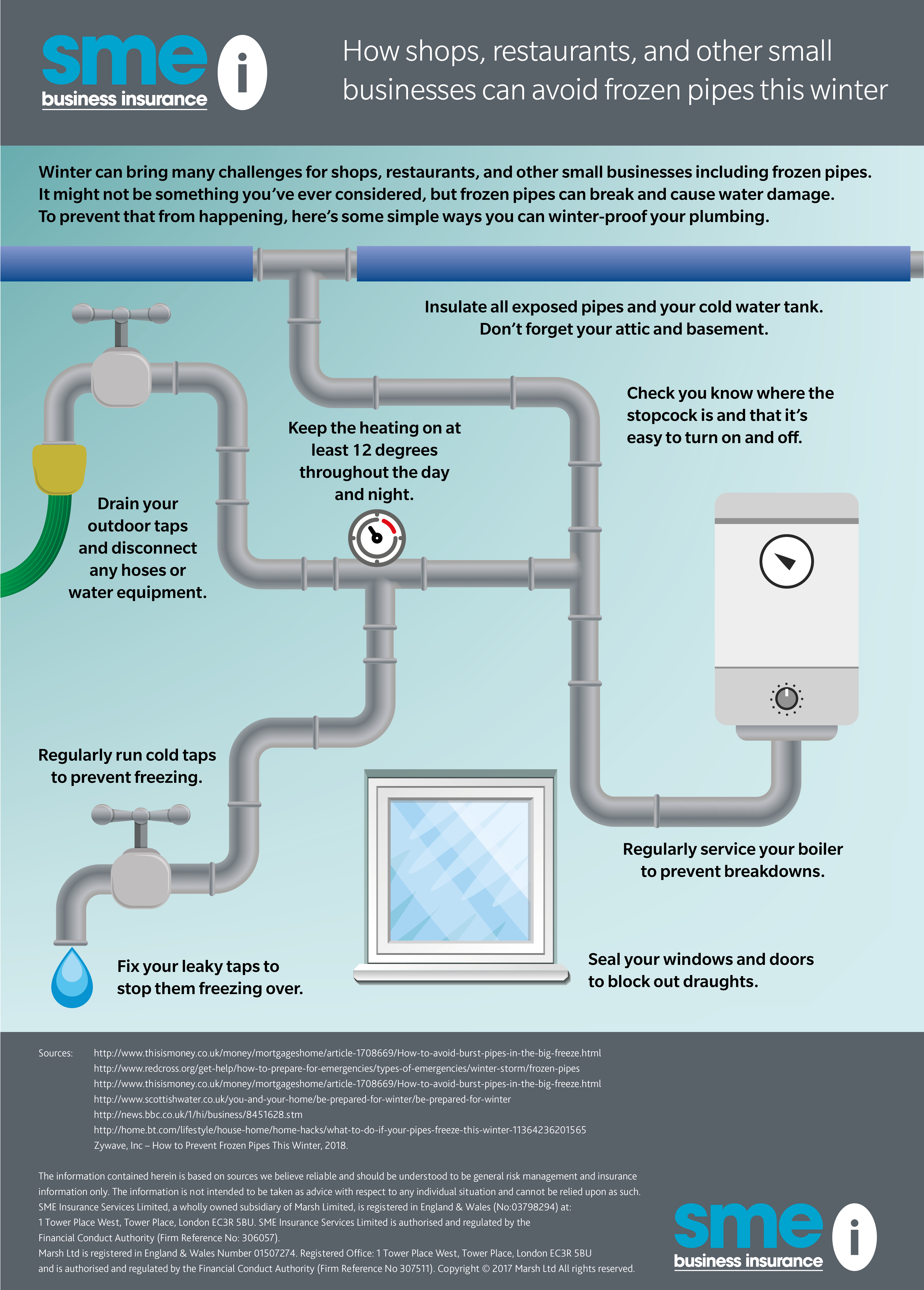 How to avoid frozen pipes in a shop? | SMEi